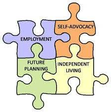 Four puzzle pieces labeled:Future planning, employment, self-advocacy, Independent living